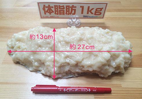 体脂肪1kg